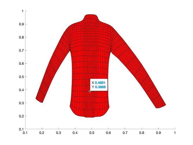 symmetric10-Scaled